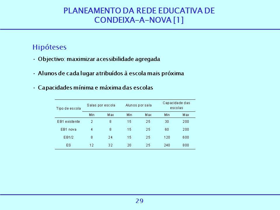 PLANEAMENTO DA REDE EDUCATIVA DE CONDEIXA-A-NOVA [1]